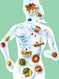 Health Living